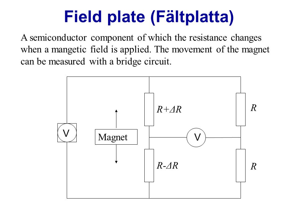 Field plate (Fältplatta) V V A semiconductor component of which the resistance changes when a mangetic field is applied. The movement of the magnet ca