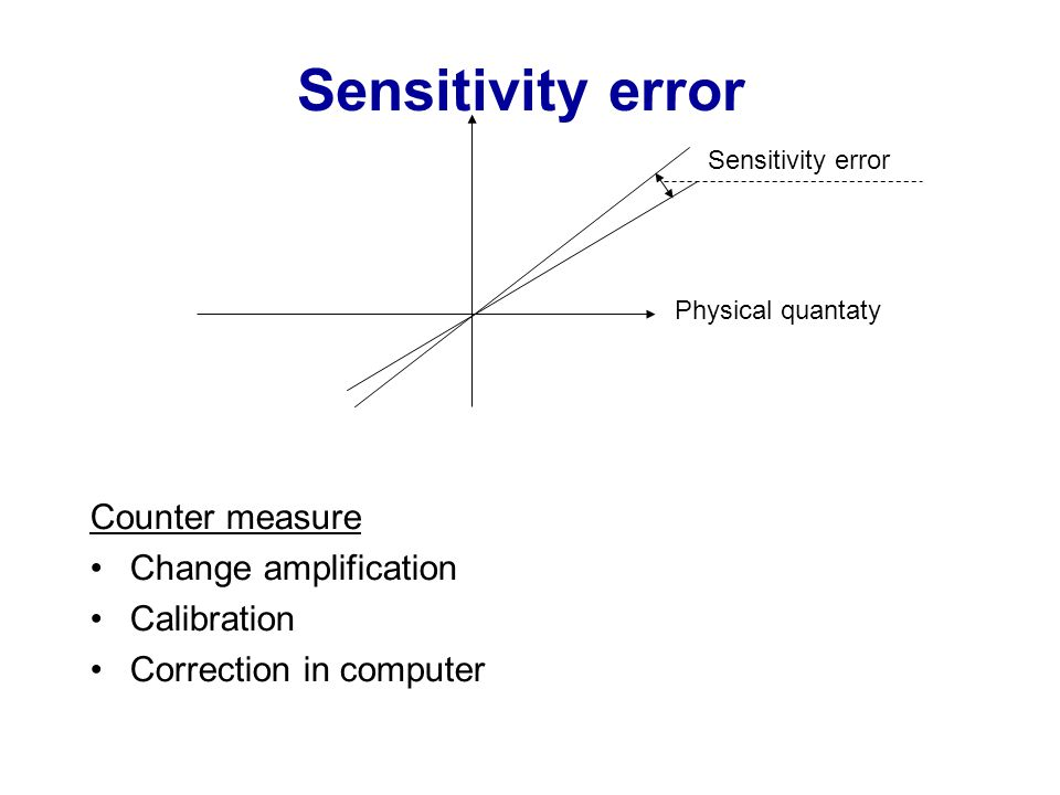 Sensitivity error Physical quantaty Counter measure Change amplification Calibration Correction in computer