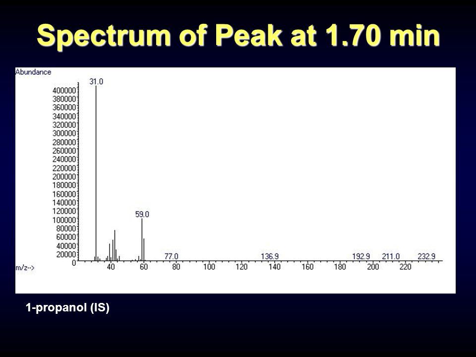 1-propanol (IS) Spectrum of Peak at 1.70 min
