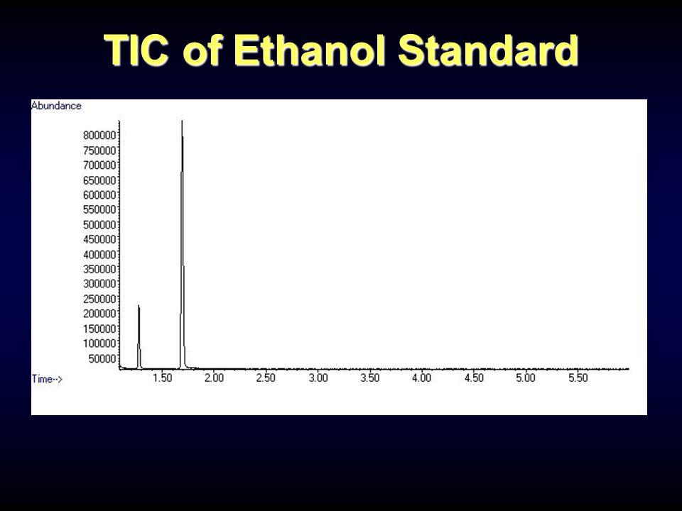 TIC of Ethanol Standard