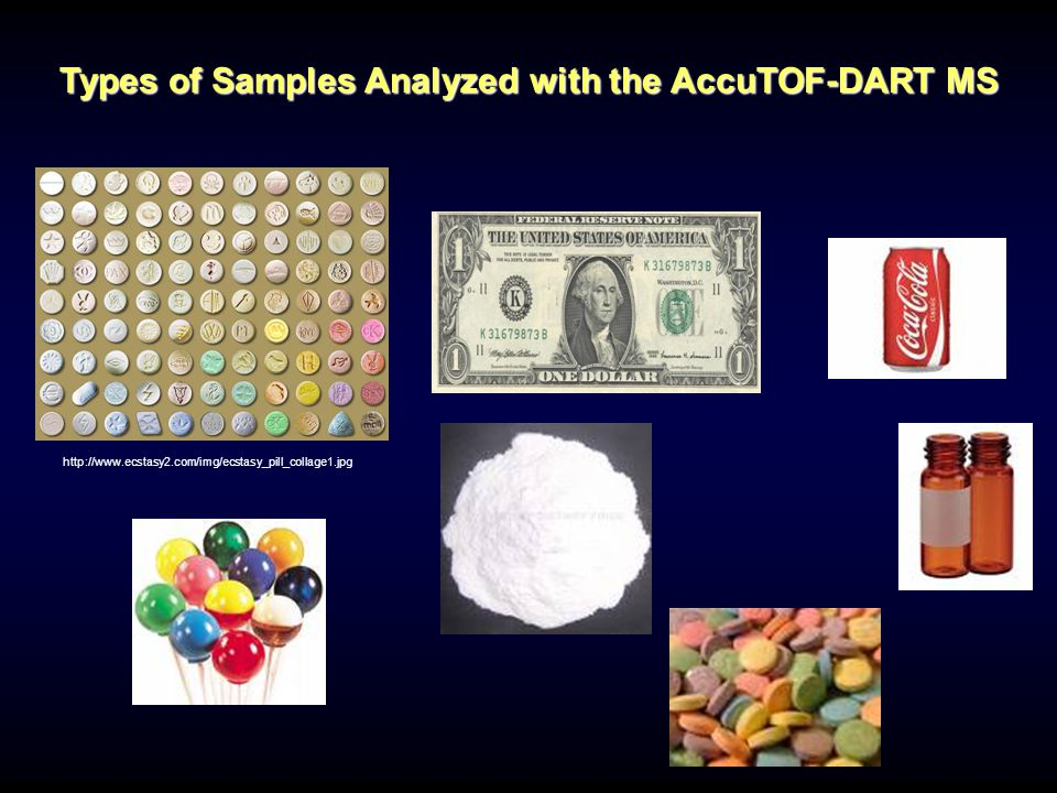Types of Samples Analyzed with the AccuTOF-DART MS http://www.ecstasy2.com/img/ecstasy_pill_collage1.jpg
