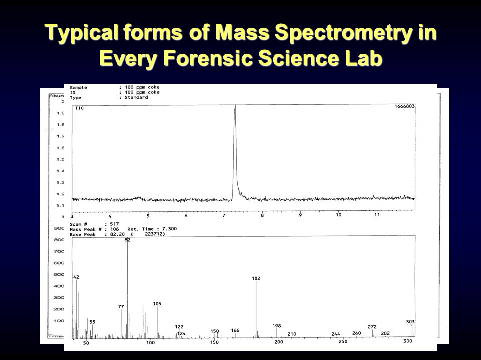 Typical forms of Mass Spectrometry in Every Forensic Science Lab