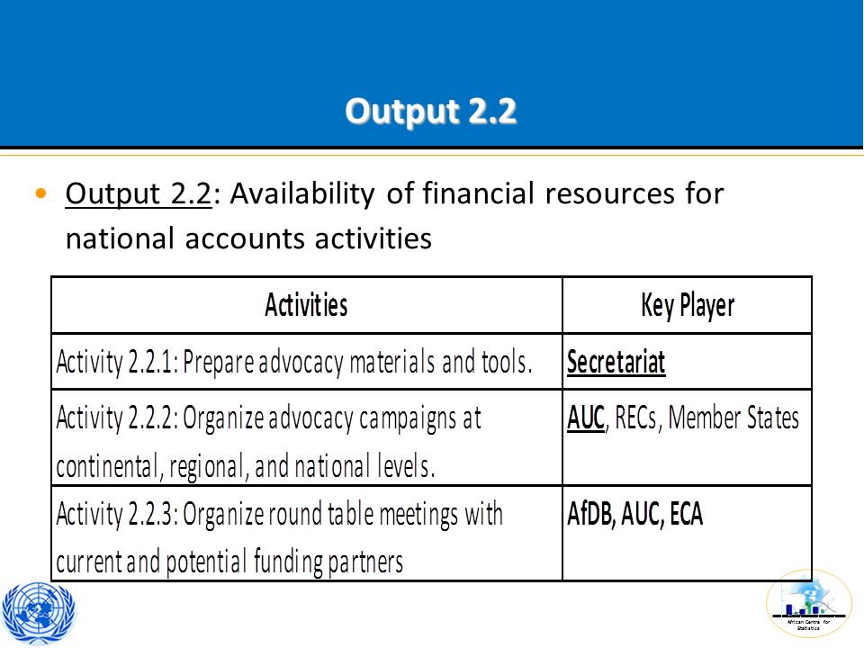 African Centre for Statistics Output 2.2 Output 2.2: Availability of financial resources for national accounts activities