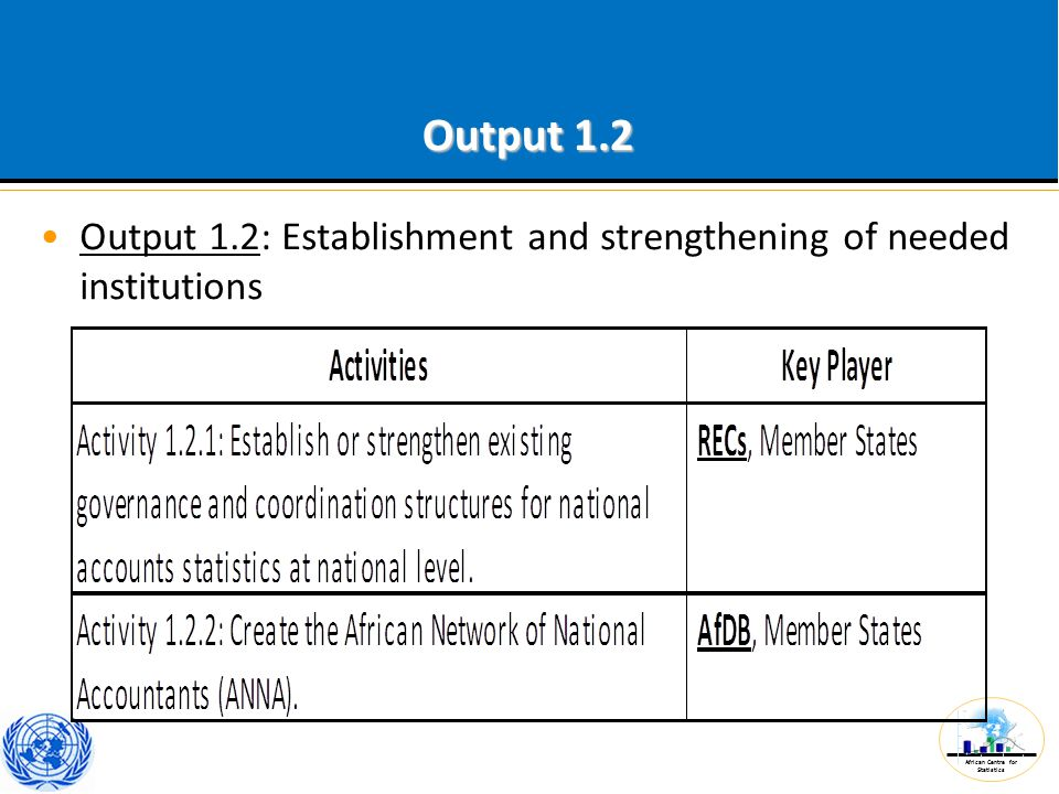 African Centre for Statistics Output 1.2 Output 1.2: Establishment and strengthening of needed institutions