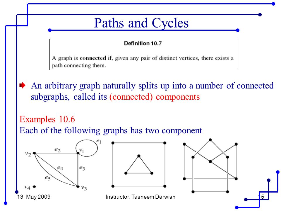 13 May 2009Instructor: Tasneem Darwish15 An arbitrary graph naturally splits up into a number of connected subgraphs, called its (connected) components Examples 10.6 Each of the following graphs has two component Paths and Cycles