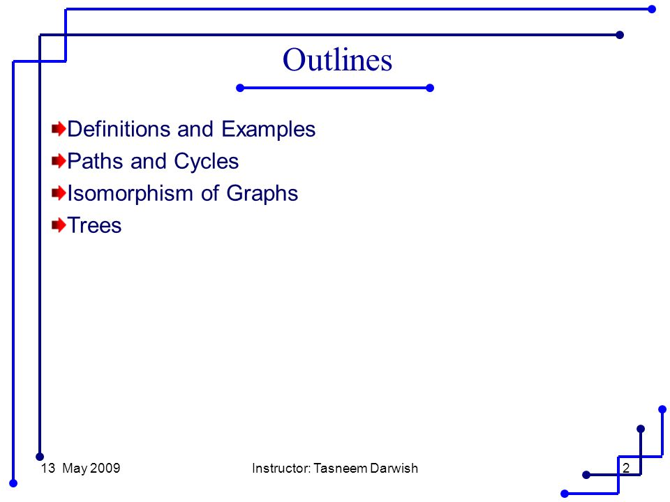 13 May 2009Instructor: Tasneem Darwish2 Outlines Definitions and Examples Paths and Cycles Isomorphism of Graphs Trees