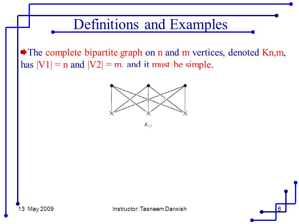 13 May 2009Instructor: Tasneem Darwish6 The complete bipartite graph on n and m vertices, denoted Kn,m, has |V1| = n and |V2| = m.
