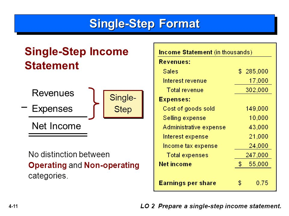 4-11 Single-Step Format LO 2 Prepare a single-step income statement. Revenues Expenses Net Income Single- Step No distinction between Operating and No