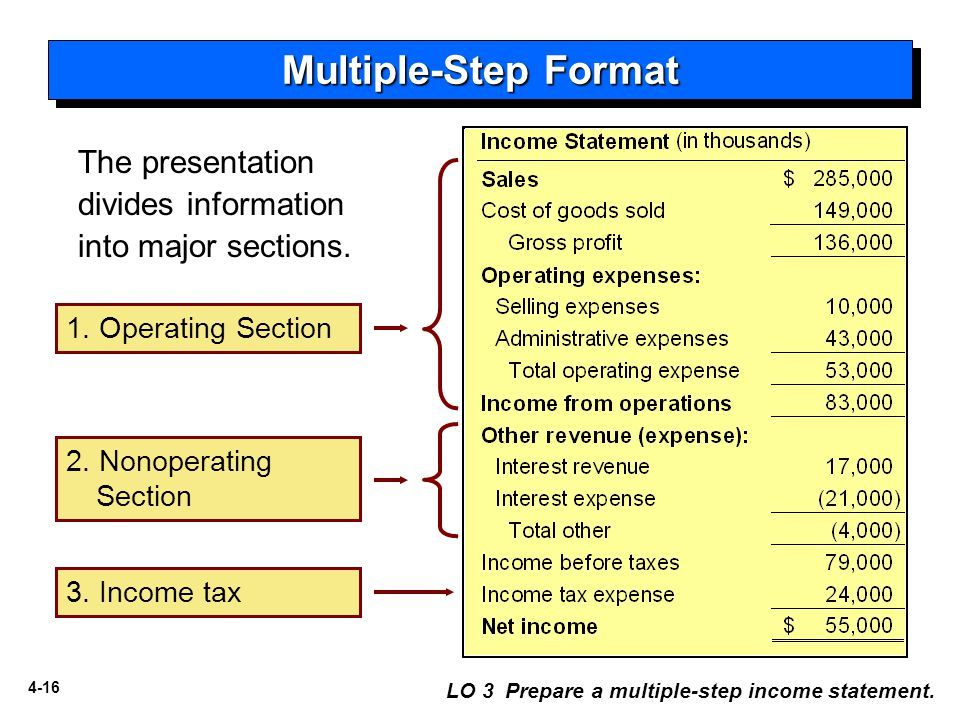 4-16 Multiple-Step Format LO 3 Prepare a multiple-step income statement.