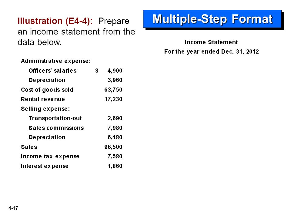 4-17 Multiple-Step Format Illustration (E4-4): Prepare an income statement from the data below.