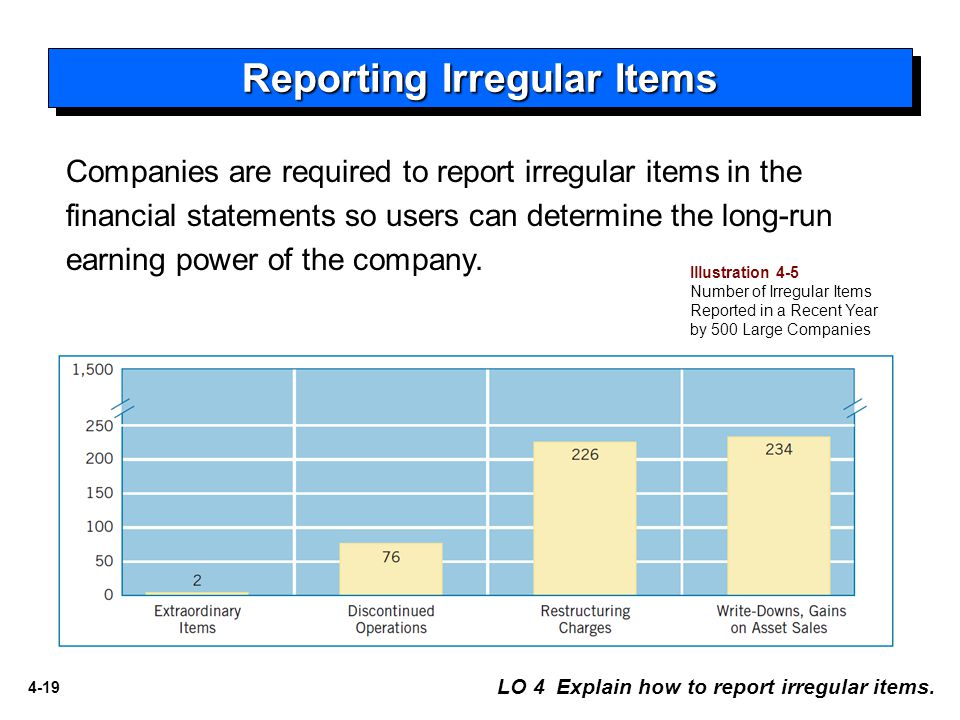 4-19 Companies are required to report irregular items in the financial statements so users can determine the long-run earning power of the company. LO