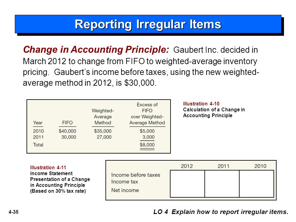 4-35 Reporting Irregular Items LO 4 Explain how to report irregular items. Change in Accounting Principle: Gaubert Inc. decided in March 2012 to chang