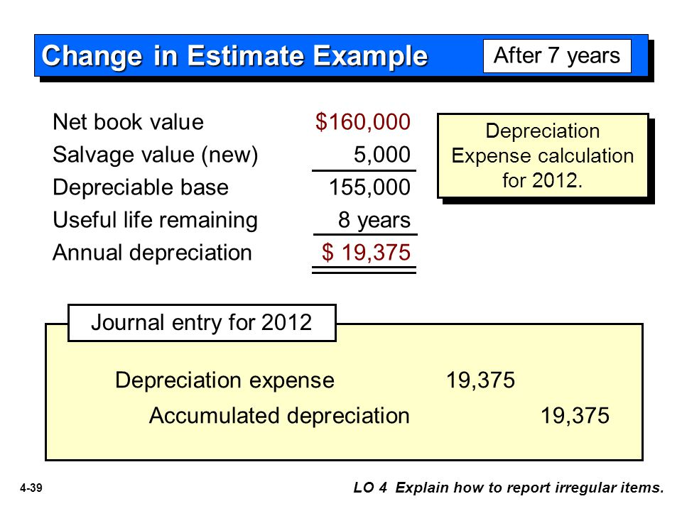4-39 Change in Estimate Example Net book value $160,000 Salvage value (new) 5,000 Depreciable base155,000 Useful life remaining 8 years Annual depreci