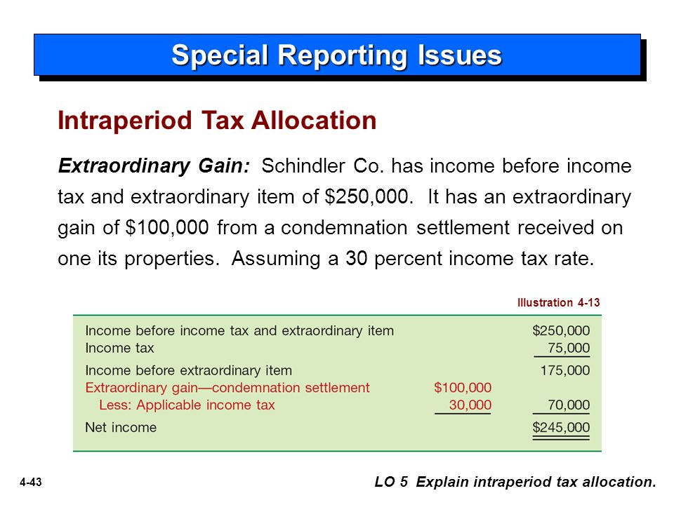 4-43 Extraordinary Gain: Schindler Co. has income before income tax and extraordinary item of $250,000. It has an extraordinary gain of $100,000 from