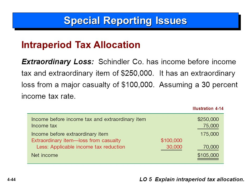 4-44 Extraordinary Loss: Schindler Co. has income before income tax and extraordinary item of $250,000. It has an extraordinary loss from a major casu