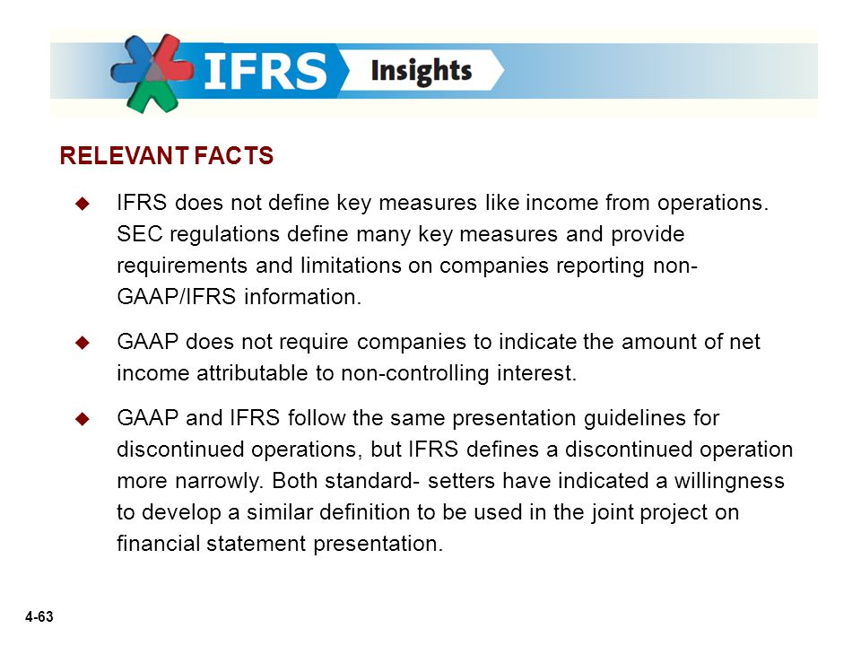 4-63 RELEVANT FACTS  IFRS does not define key measures like income from operations. SEC regulations define many key measures and provide requirements