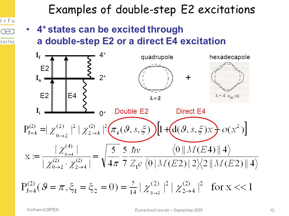 Wolfram KORTEN 15 Euroschool Leuven – September 2009 Examples of double-step E2 excitations 4 + states can be excited through a double-step E2 or a di