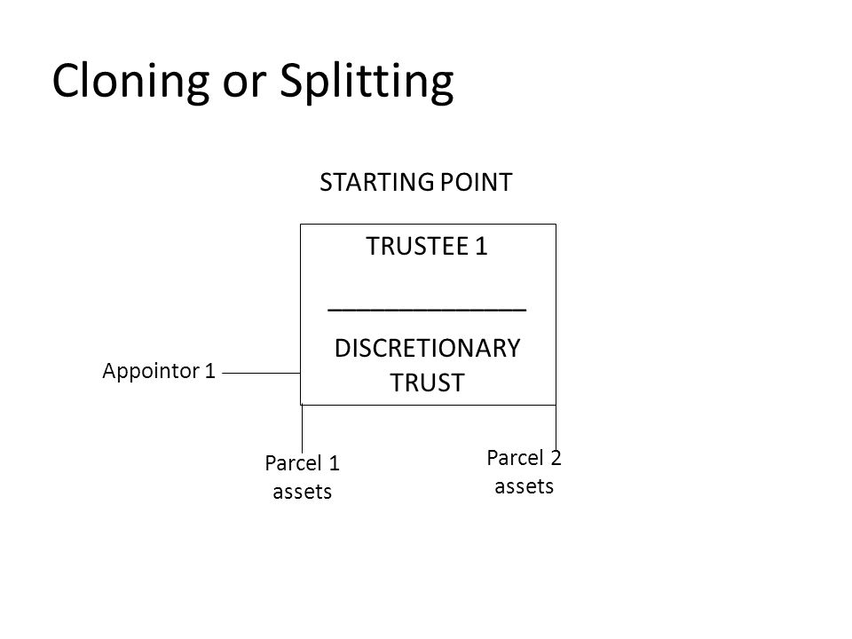 Cloning or Splitting 'Splitting'  One trust relationship but separate trustees DISCRETIONARY TRUST TRUSTEE 1 TRUSTEE 2 Appointor 1 Appointor 2 Parcel 1 AssetsParcel 2 Assets