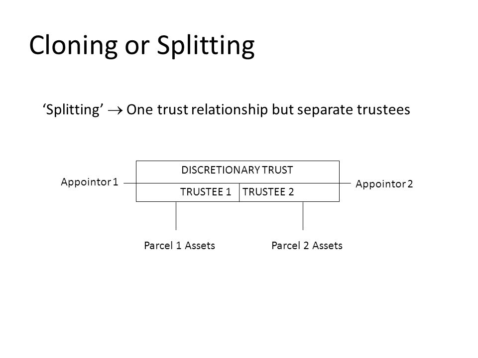Cloning or Splitting 'Splitting'  One trust relationship but separate trustees DISCRETIONARY TRUST TRUSTEE 1 TRUSTEE 2 Appointor 1 Appointor 2 Parcel 1 AssetsParcel 2 Assets