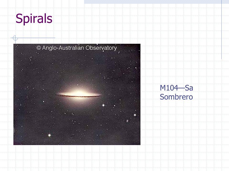 Spirals M104—Sa Sombrero