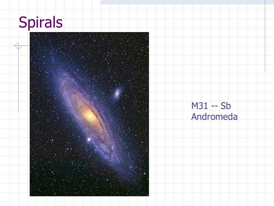 Spirals M31 -- Sb Andromeda