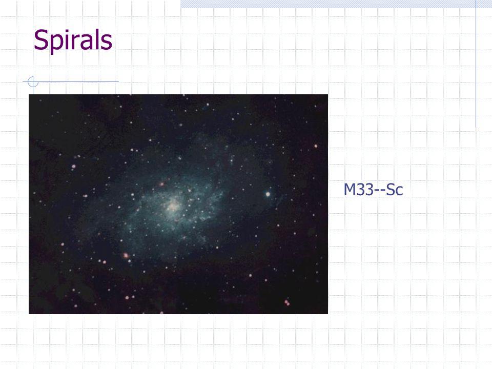 Spirals M33--Sc