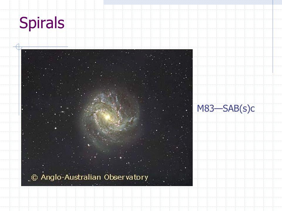 Spirals M83—SAB(s)c