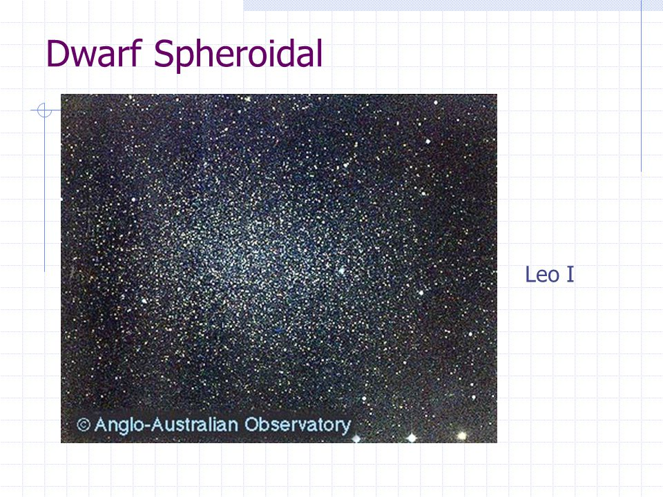 Dwarf Spheroidal Leo I