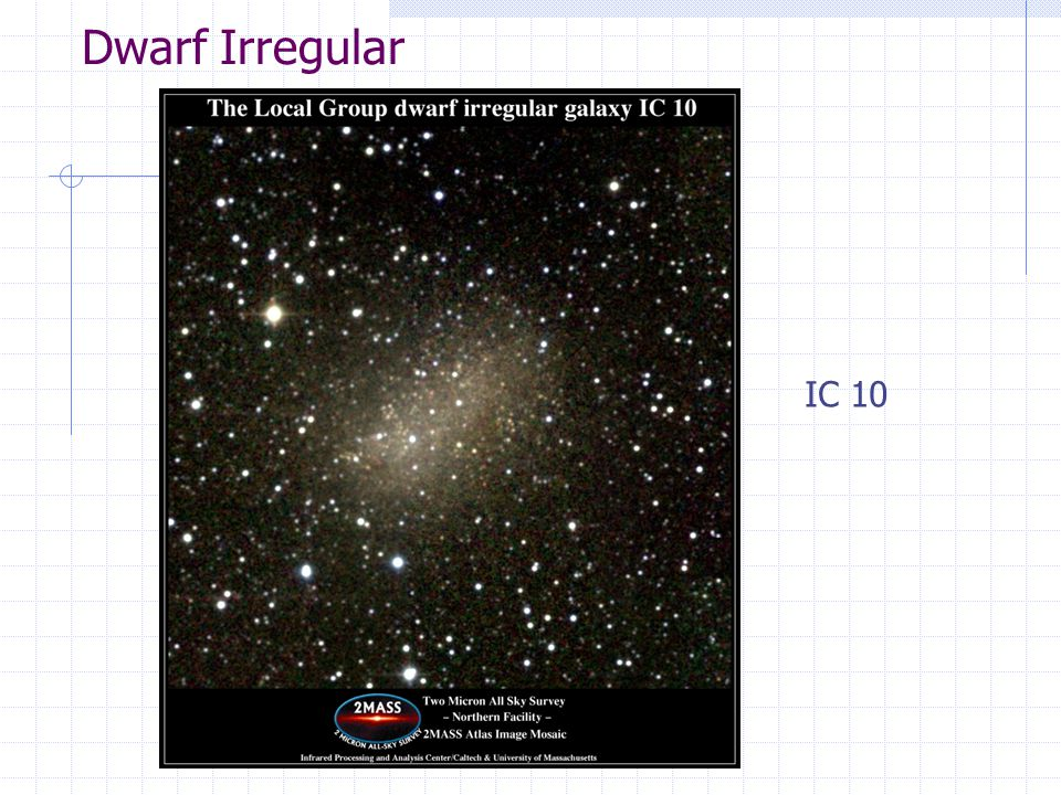 Dwarf Irregular IC 10