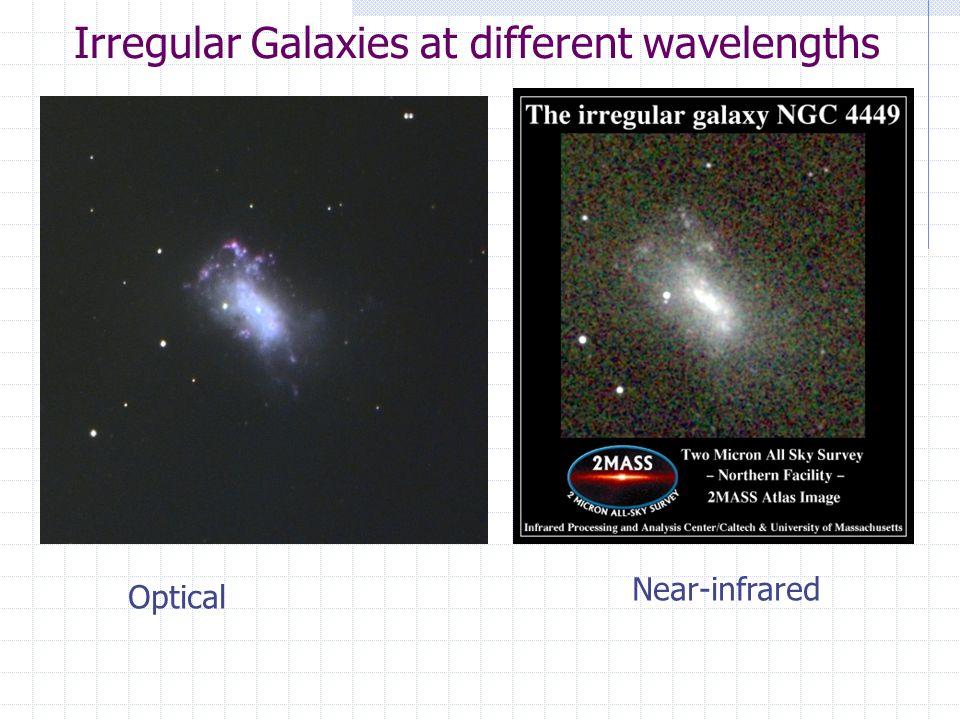 Irregular Galaxies at different wavelengths Optical Near-infrared