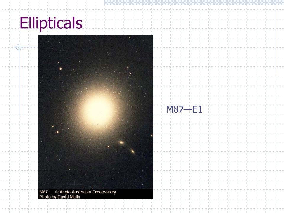 Ellipticals M87—E1