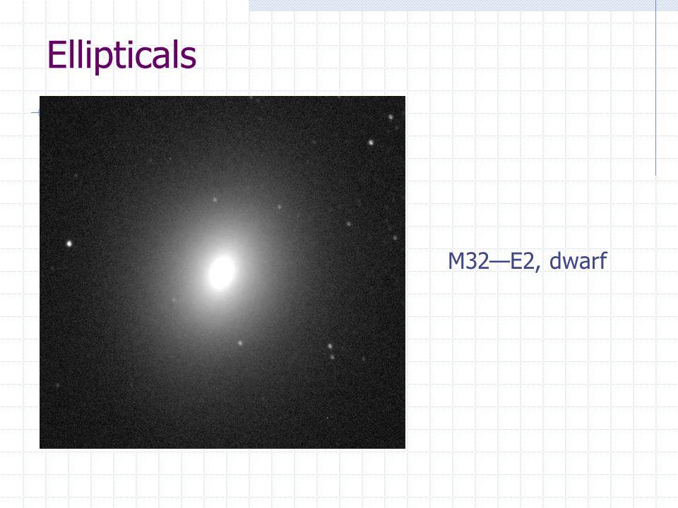 Ellipticals M32—E2, dwarf