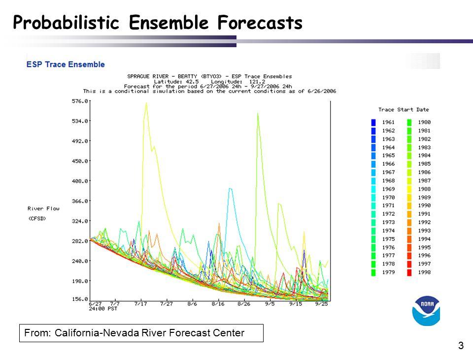 4 Probabilistic Ensemble Forecasts From: California-Nevada River Forecast Center