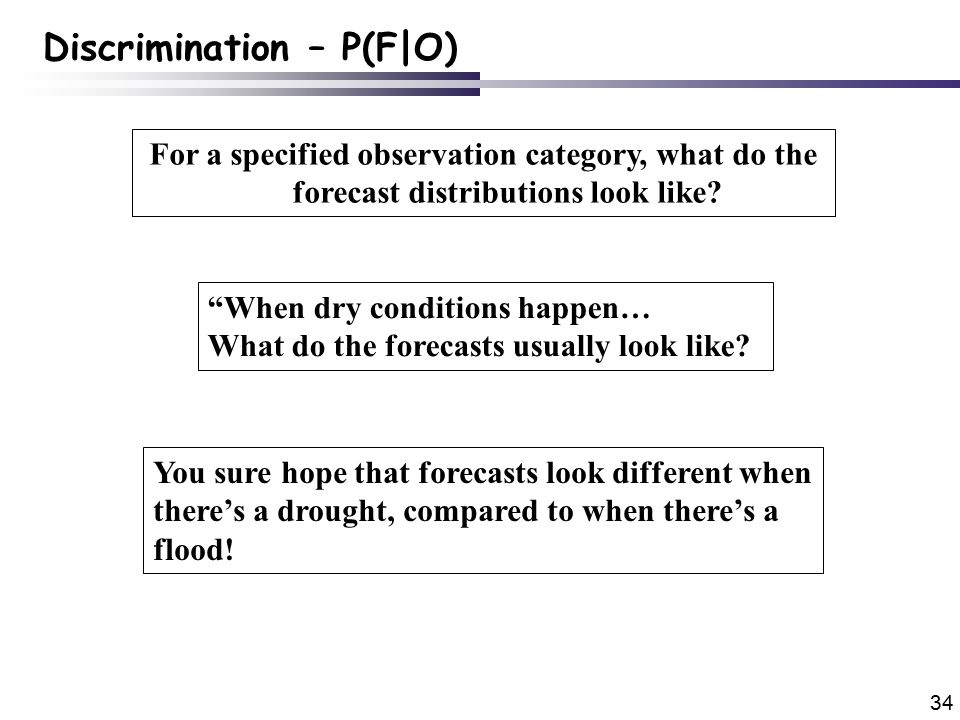 34 For a specified observation category, what do the forecast distributions look like.