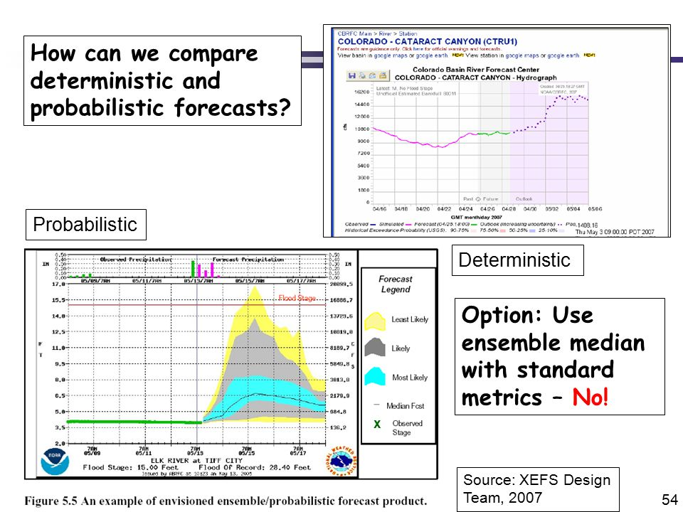 54 How can we compare deterministic and probabilistic forecasts.