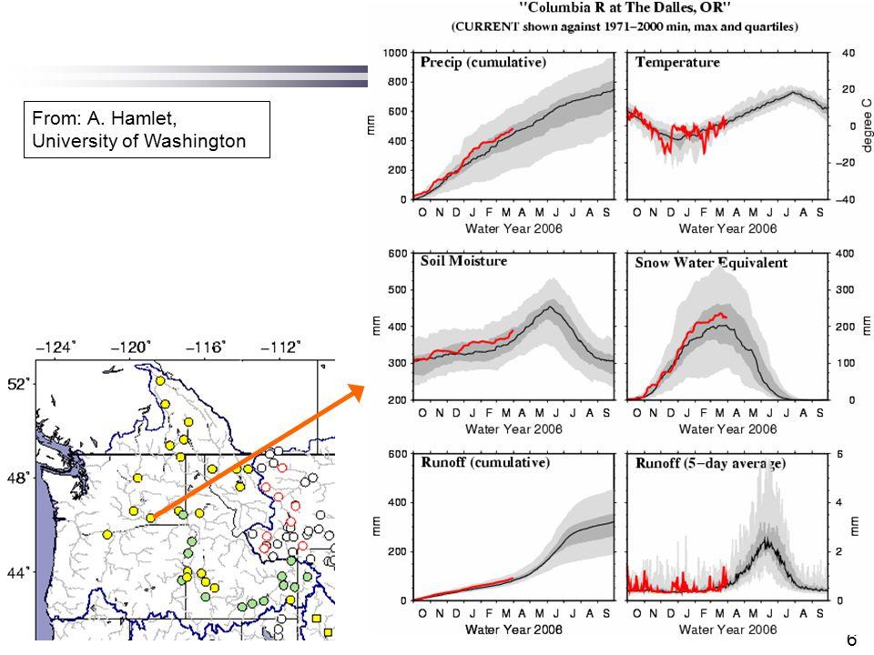 7 Probabilistic Ensemble Forecasts From: A. Hamlet, University of Washington