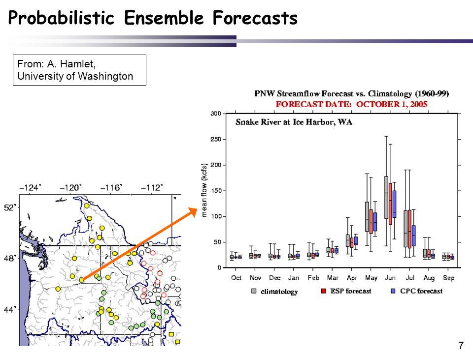 58 PDF Climatology distribution Forecast distribution Tercile boundaries (equal probability) Deterministic forecast Jack-knife calibration error = PDF of error distribution can determine any quantiles Deterministic vs.
