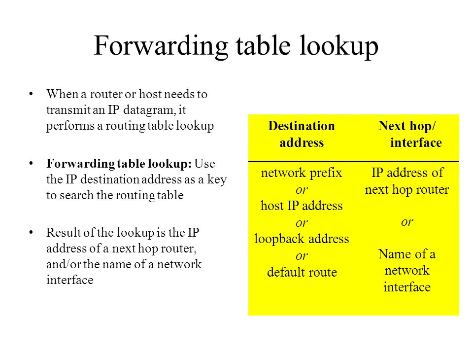 Forwarding table lookup When a router or host needs to transmit an IP datagram, it performs a routing table lookup Forwarding table lookup: Use the IP