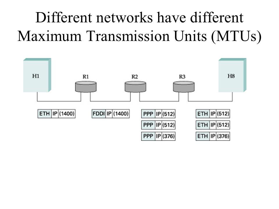Different networks have different Maximum Transmission Units (MTUs)