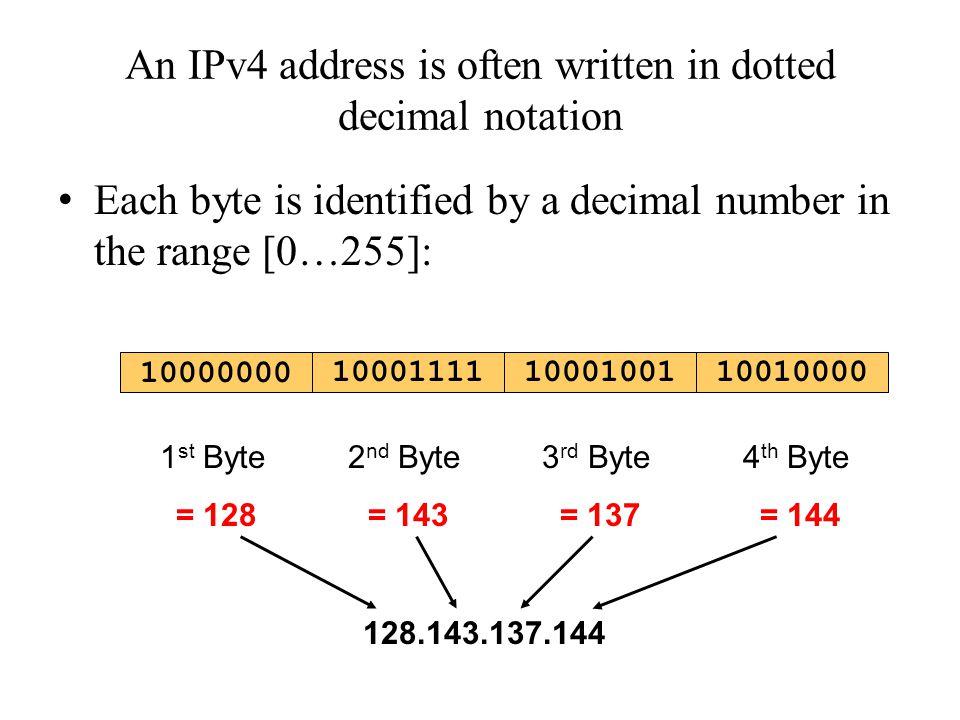 Structure of an IP address network prefixhost number An IP address encodes both a network number (network prefix) and an interface number (host number).
