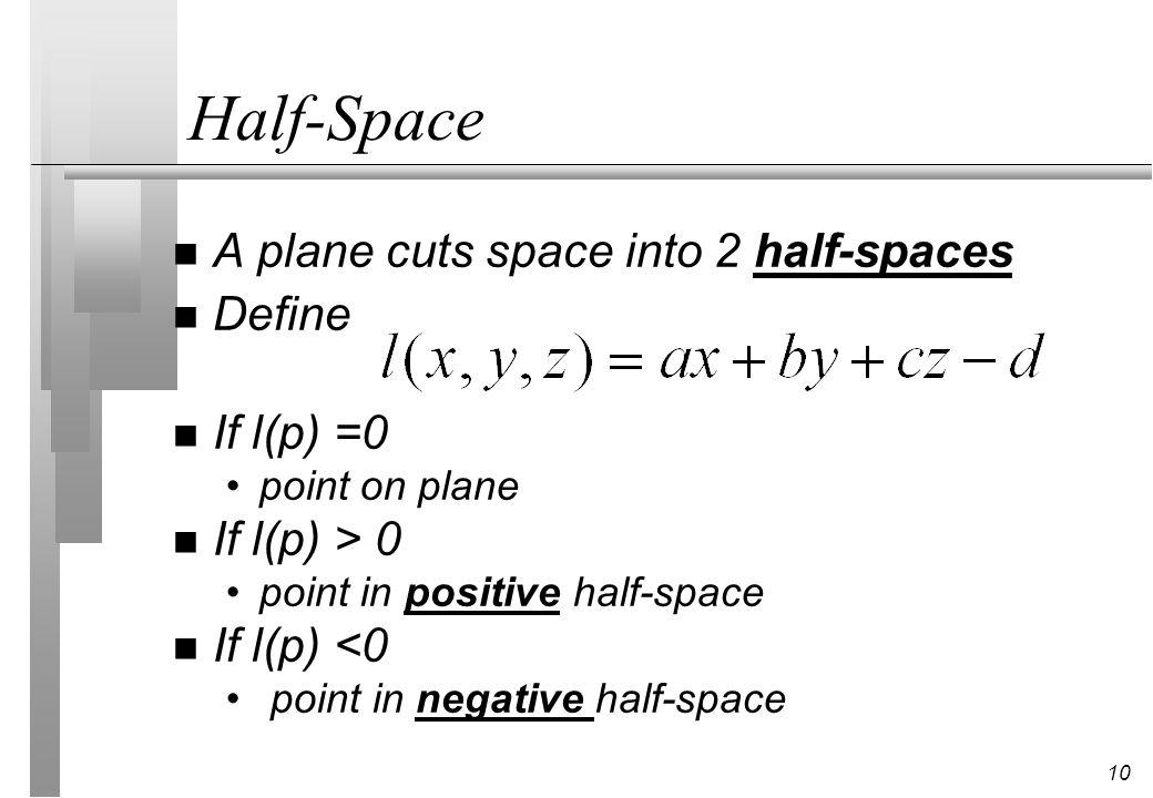 10 Half-Space n A plane cuts space into 2 half-spaces n Define n If l(p) =0 point on plane n If l(p) > 0 point in positive half-space n If l(p) <0 point in negative half-space