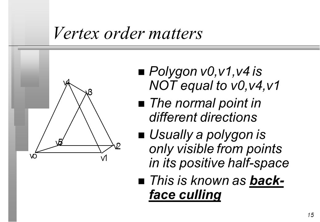 15 Vertex order matters n Polygon v0,v1,v4 is NOT equal to v0,v4,v1 n The normal point in different directions n Usually a polygon is only visible from points in its positive half-space n This is known as back- face culling vo v1 v2 v3 v4 v 5