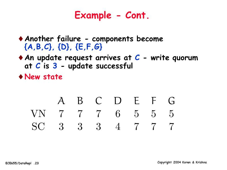 Copyright 2004 Koren & Krishna ECE655/DataRepl.23 Example - Cont.