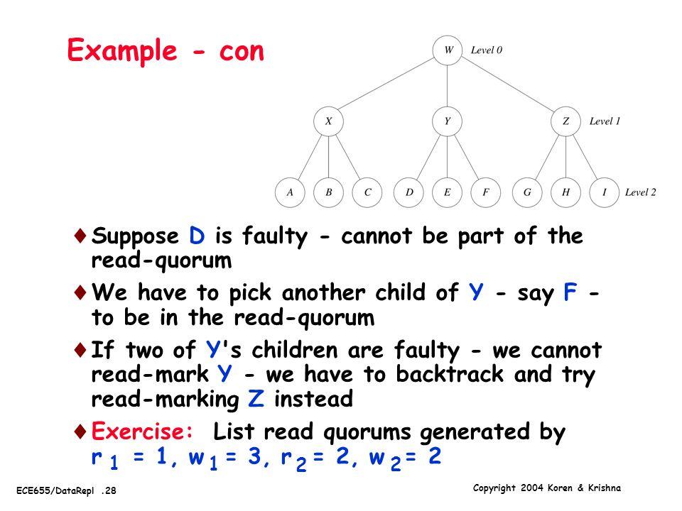Copyright 2004 Koren & Krishna ECE655/DataRepl.28 Example - cont.
