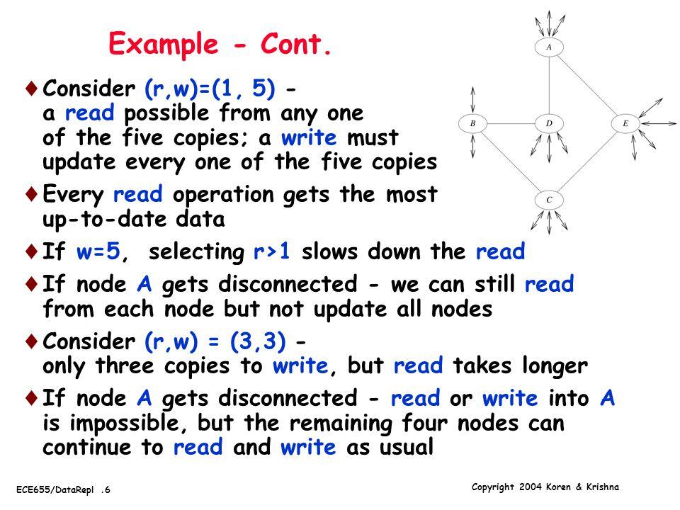 Copyright 2004 Koren & Krishna ECE655/DataRepl.6 Example - Cont.