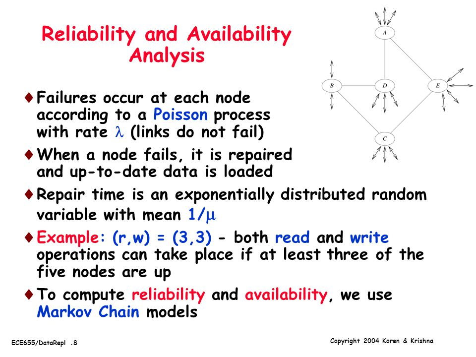Copyright 2004 Koren & Krishna ECE655/DataRepl.8 Reliability and Availability Analysis  Failures occur at each node according to a Poisson process wi