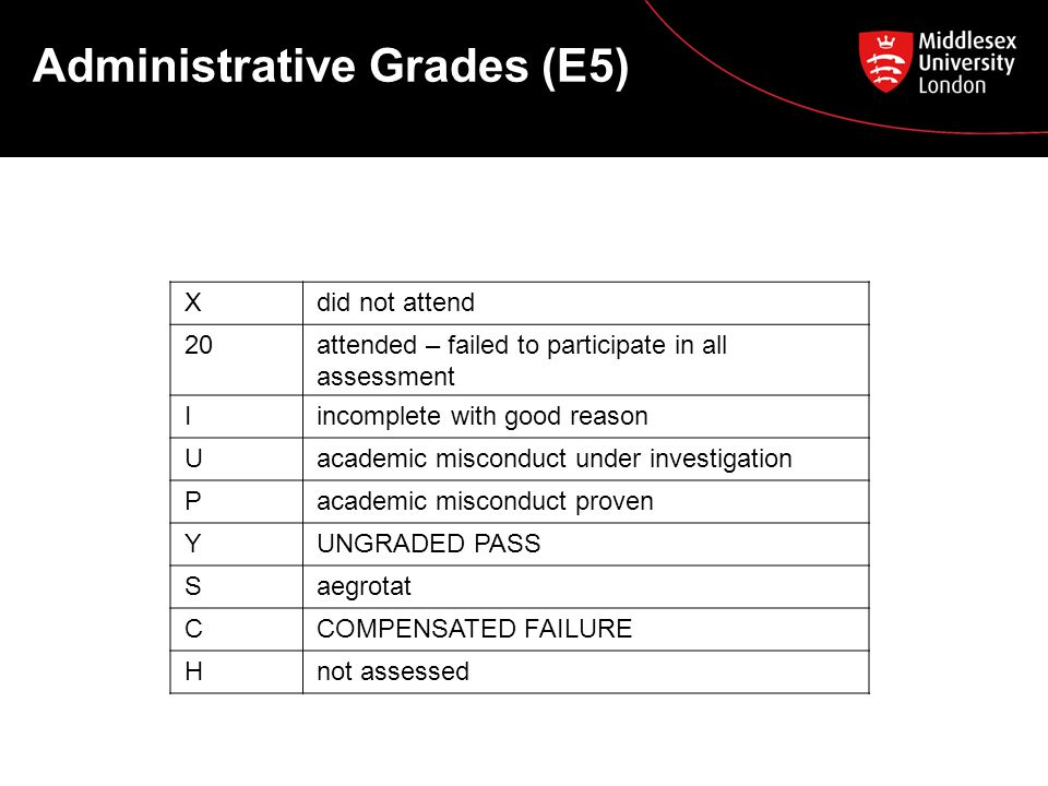 Administrative Grades (E5) Xdid not attend 20attended – failed to participate in all assessment Iincomplete with good reason Uacademic misconduct under investigation Pacademic misconduct proven YUNGRADED PASS Saegrotat CCOMPENSATED FAILURE Hnot assessed