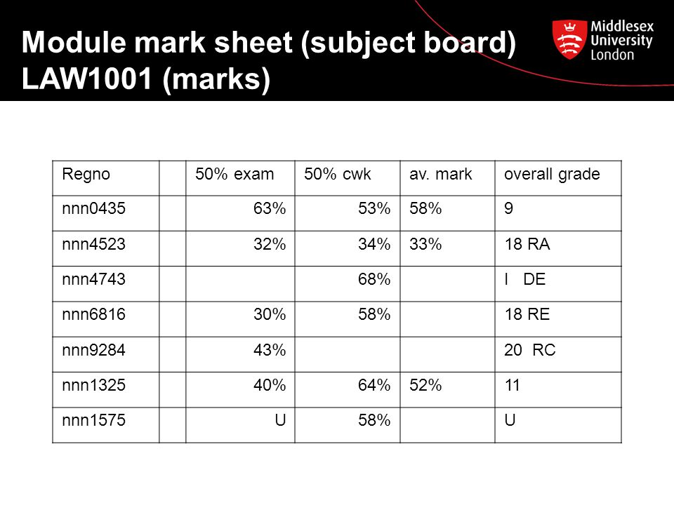 Module mark sheet (subject board) LAW1001 (marks) Regno50% exam50% cwkav.