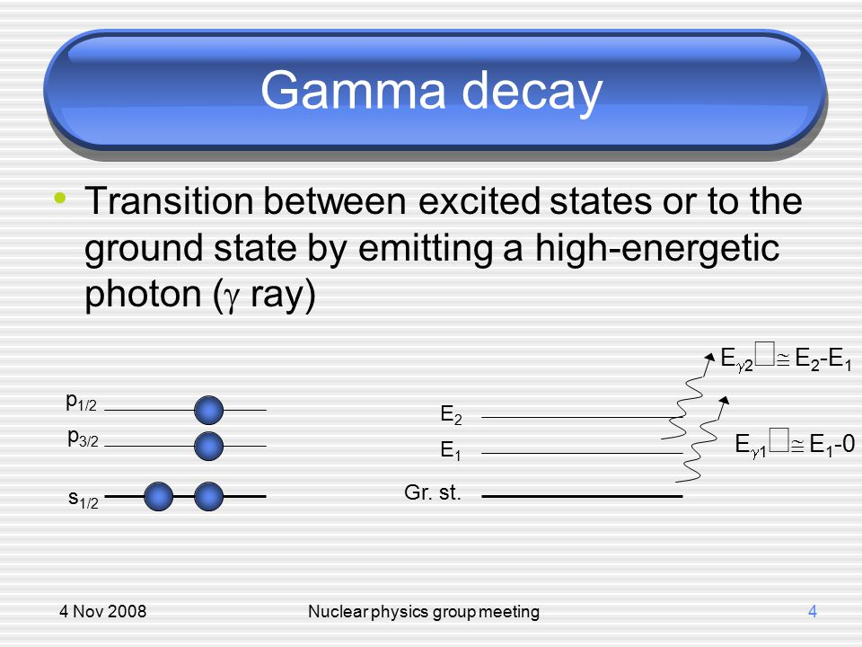 4 Nov 2008Nuclear physics group meeting4 Gamma decay Transition between excited states or to the ground state by emitting a high-energetic photon ( 