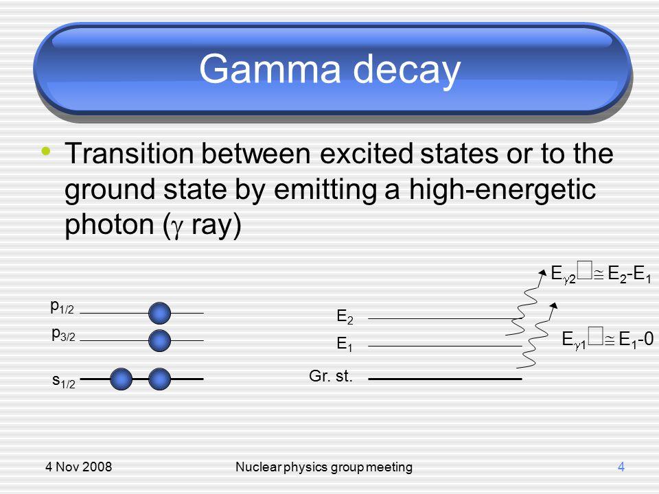 4 Nov 2008Nuclear physics group meeting5 Types of  radiation Electric dipole (E1), quadrupole (E2),...